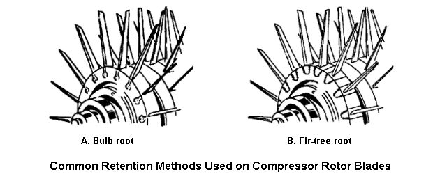 Drawing: Common Retention Methods Used on Compressor Rotor Blades