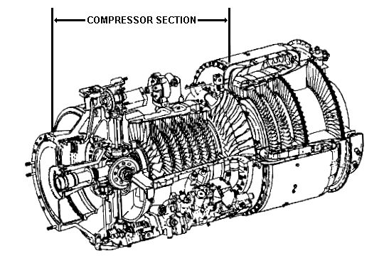 Drawing: Compressor Section