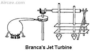 Drawing: Branca's Jet Turbine